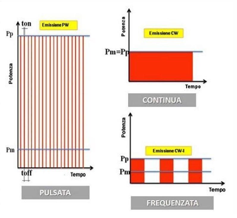 hilterapia laser schema